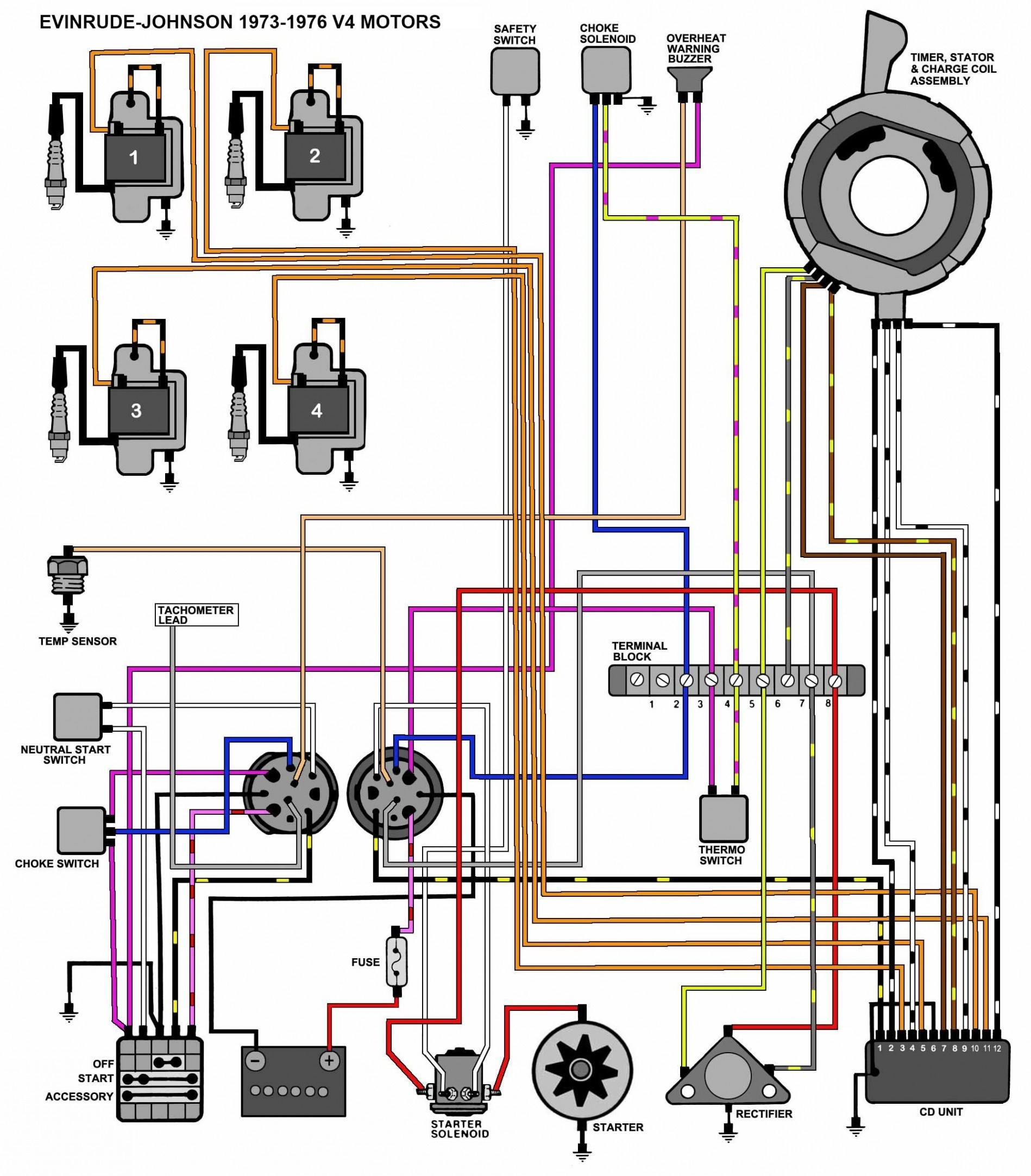 Miraculous Boat Wiring Harness Kit Wiring Diagram Database Wiring Cloud Staixaidewilluminateatxorg