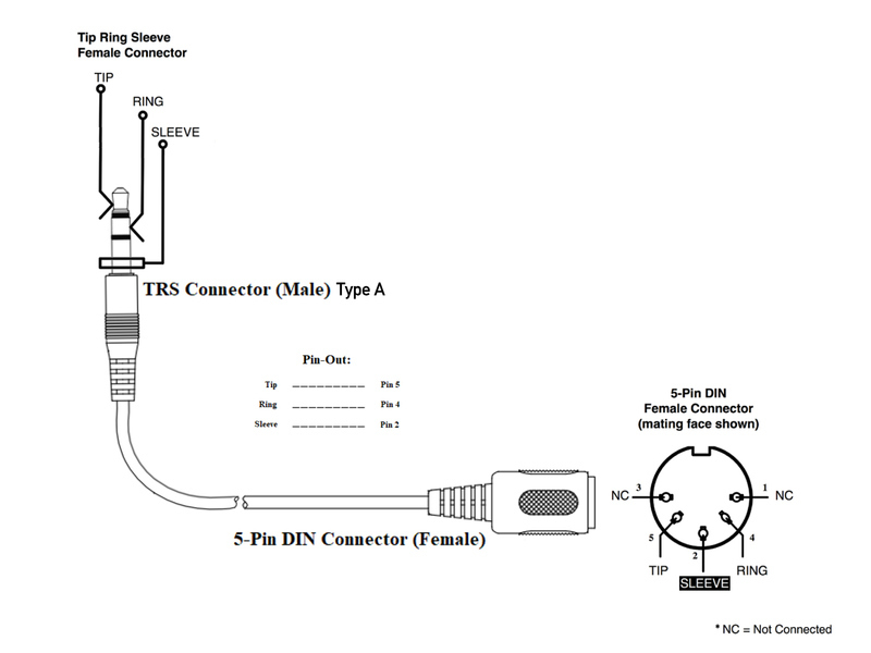 WX_4500] 5 Pin Din To 35Mm Wiring Diagram Schematic WiringOper Lacu Inifo Chim Isra Mohammedshrine Librar Wiring 101