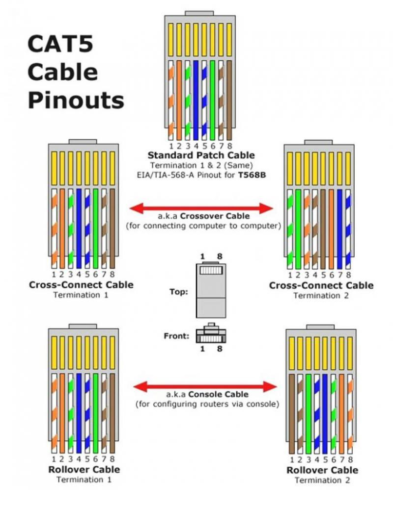 cat 5 cable wiring diagram - jeopardy wiring diagram for wiring diagram  schematics  wiring diagram schematics