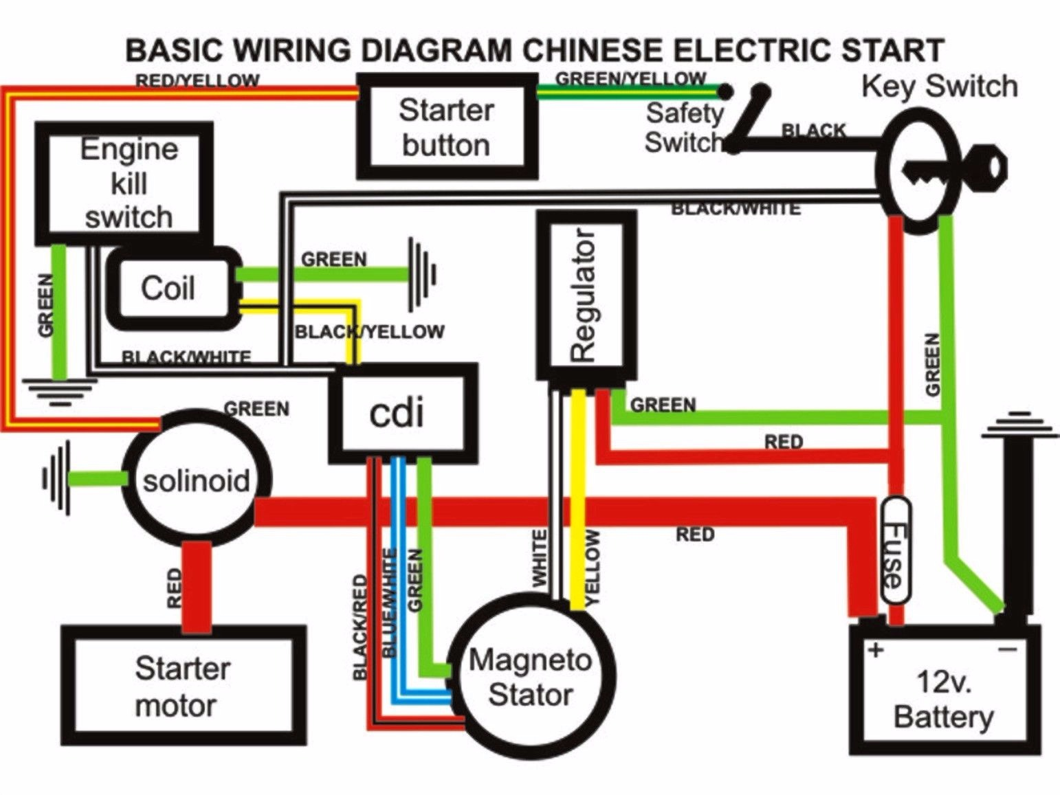 kandi 150cc engine wiring diagram nm 4512  kandi atv 250cc wiring diagram  nm 4512  kandi atv 250cc wiring diagram