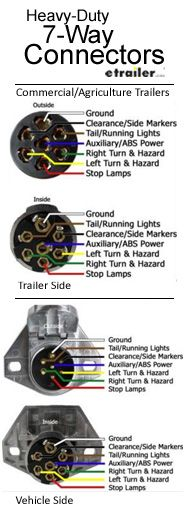 Awesome 46 Best Trailer Wiring Diagram Images In 2019 Trailer Build Wiring Cloud Eachirenstrafr09Org