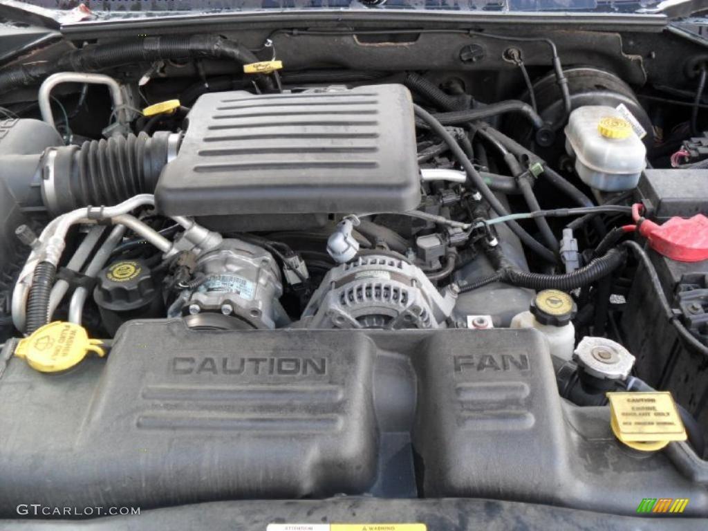 [SCHEMATICS_4US]  VY_5822] Dodge 4 7 Engine Diagram Download Diagram | 2005 Dodge Durango Engine Diagram |  | Drosi Genion Licuk Estep Mopar Opein Mohammedshrine Librar Wiring 101