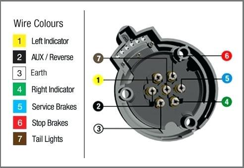 Female 7 Pin Wiring Diagram Bmw E28 Engine Diagram Bege Place Wiring Diagram
