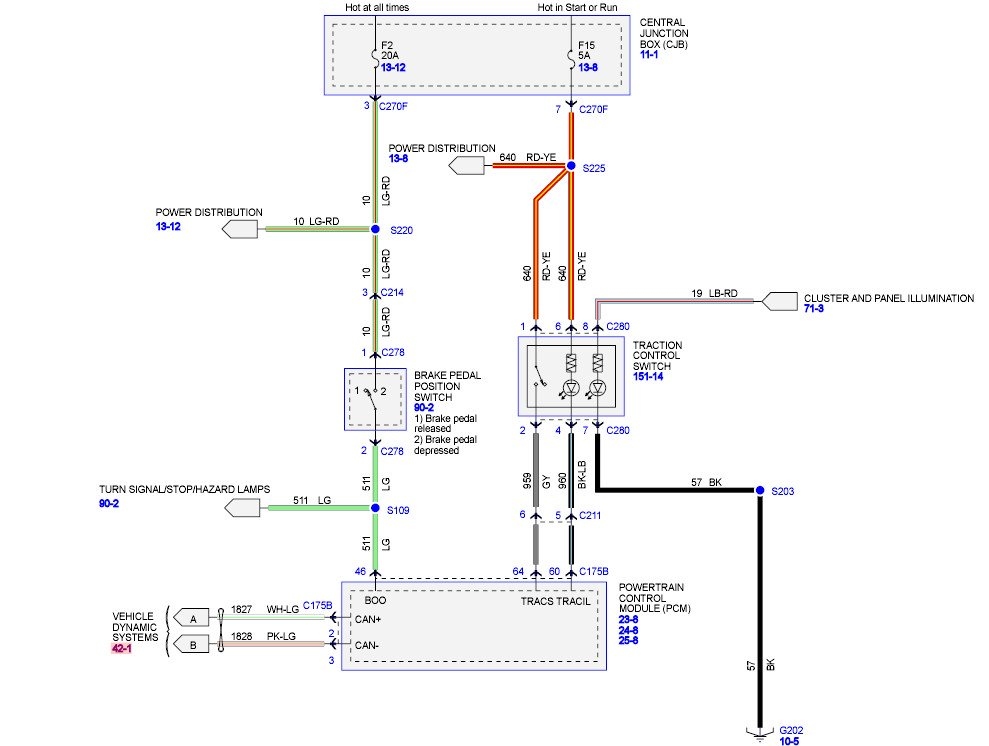 Ford F 250 Front Abs Wiring Diagram - Wiring Diagram Direct dry-tiger -  dry-tiger.siciliabeb.itdry-tiger.siciliabeb.it