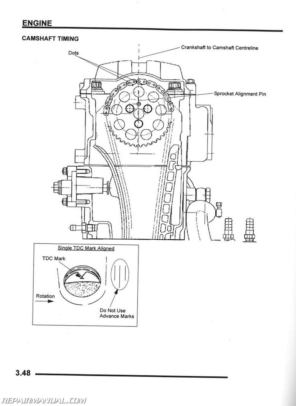 2008 polaris fuse box oz 1994  2007 polaris fuse box schematic wiring  2007 polaris fuse box schematic wiring