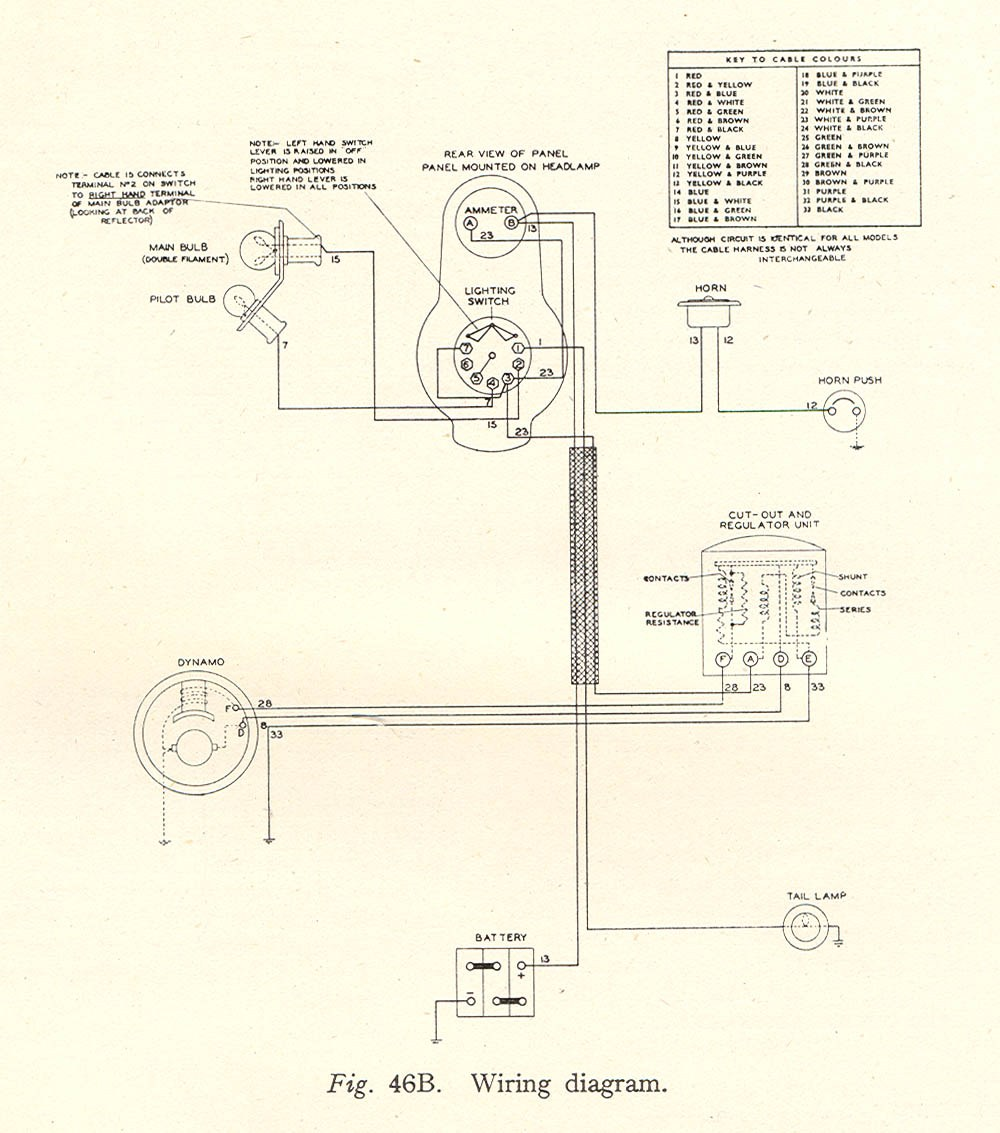 [DIAGRAM_38ZD]  MC_1789] 1954 Allstate Scooter Wiring Diagram Schematic Download Diagram | Cushman Hawk Wiring Diagram |  | coun.brom.sulf.tixat.phae.mohammedshrine.org