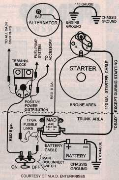 71 Nova Engine Wiring Diagram 2010 Chevy Radio Wiring Diagram For Wiring Diagram Schematics