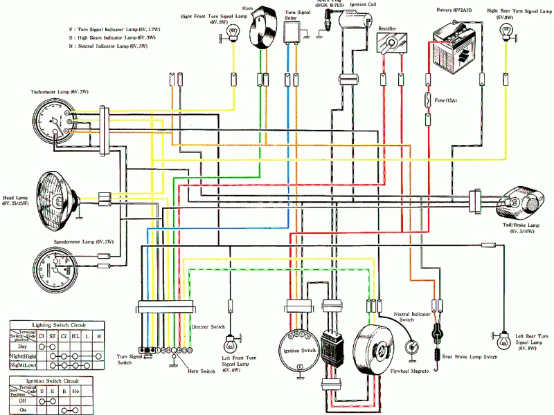 wiring diagram yamaha outboard ignition switch cx 0329  current relay wiring moreover yamaha 703 remote control  relay wiring moreover yamaha 703