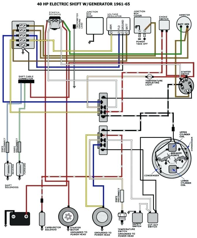 DIAGRAM] 50 Hp Johnson Outboard Power Pack Wiring Diagram FULL Version HD  Quality Wiring Diagram - DIAGRAMPAL.CONSERVATOIRE-CHANTERIE.FRdiagrampal.conservatoire-chanterie.fr