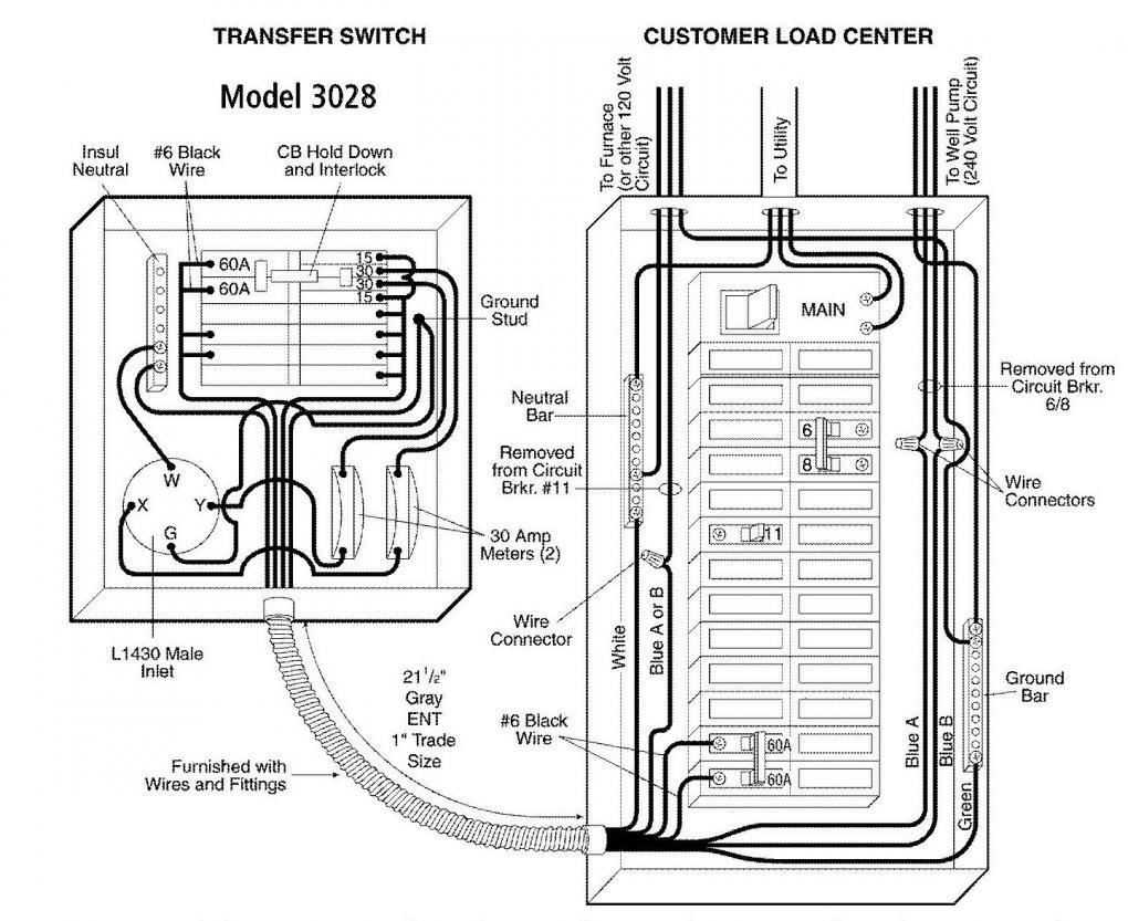 Terrific Generac Wiring Harness Connectors Wiring Diagram Read Wiring Cloud Grayisramohammedshrineorg