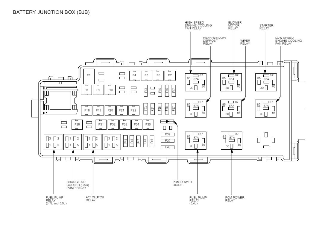 SM_1969] 2013 Ford Mustang Fuse Box Schematic WiringImpa Sulf Isra Mohammedshrine Librar Wiring 101