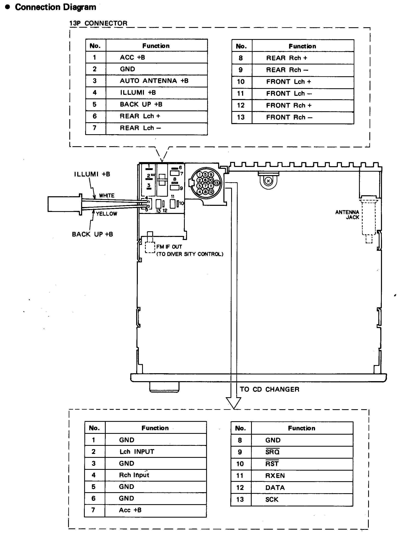 Dsc Com Bus Wiring Diagram - 1992 Geo Tracker Engine Wire Harness -  2005ram.losdol2-lanjut.jeanjaures37.fr | Dsc Com Bus Wiring Diagram |  | Wiring Diagram Resource