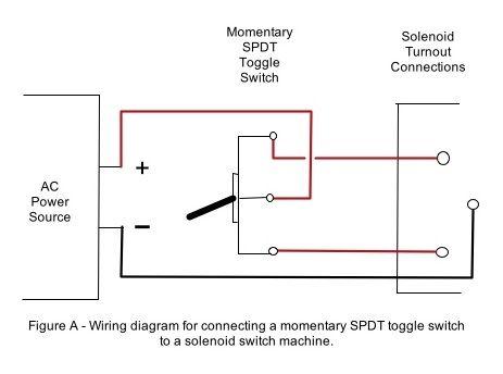 Ac Rocker Switch Wiring Diagram - 3 Position Switch Wiring Diagram Farmall  Cub for Wiring Diagram SchematicsWiring Diagram Schematics