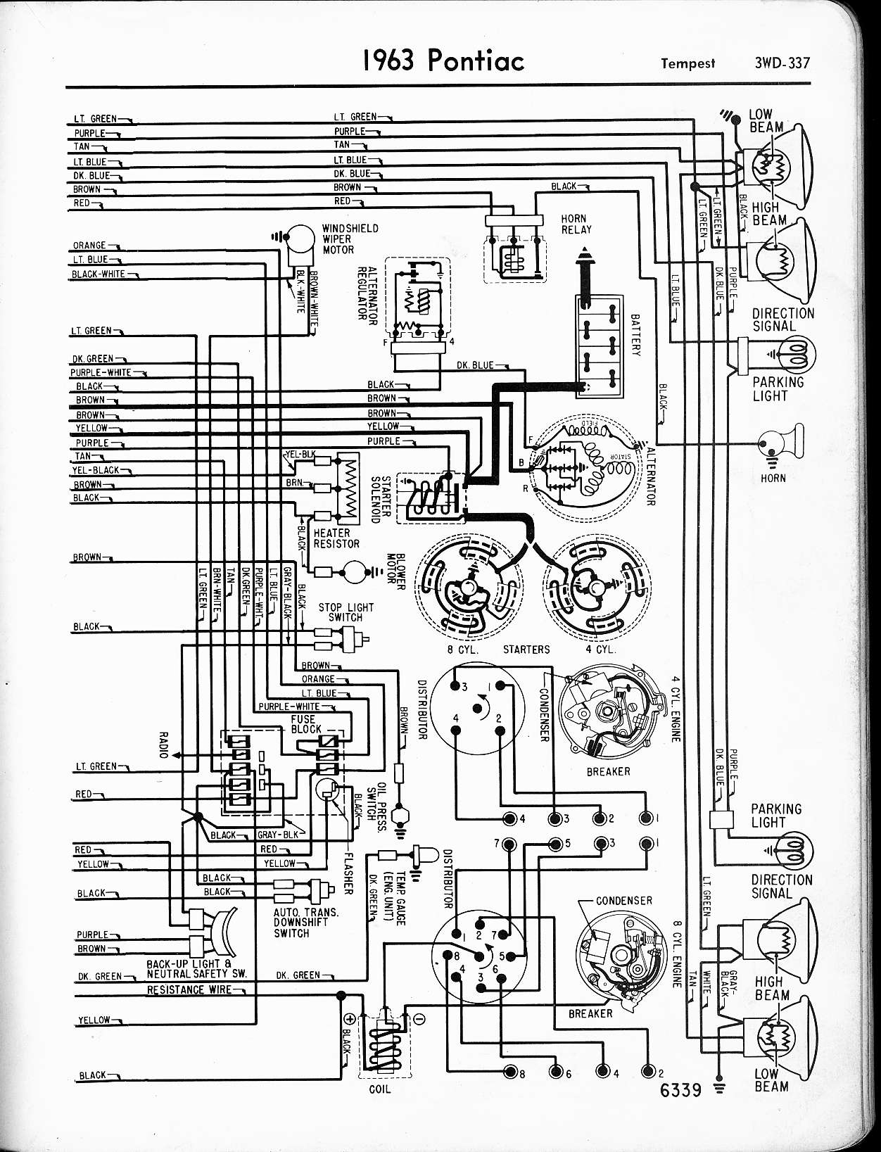 NZ_2169] 1966 Impala Super Sport Wiring Diagram Wiring DiagramArivo Ynthe Waro Iness Vira Mohammedshrine Librar Wiring 101