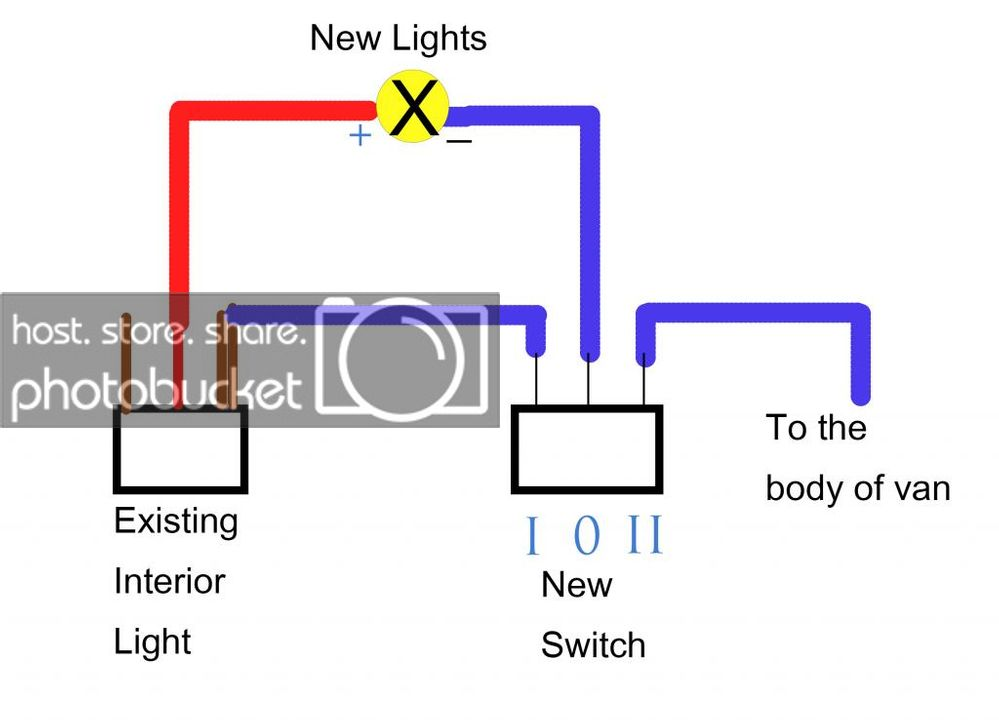 RF_8525] Wiring Diagram For T5 High Bay Lights Free DiagramAriot Expe Xrenket Cette Numdin Xeira Sputa Puti Pila Carn Weasi Estep  Wigeg Mohammedshrine Librar Wiring 101