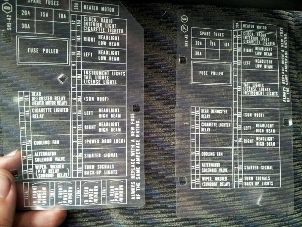 1988 Honda Civic Under Hood Fuse Box Wiring Diagram Academic Academic Lastanzadeltempo It
