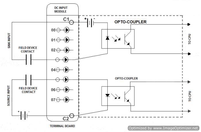 Ya 7343 Plc Input Wiring Diagram Schematic Wiring
