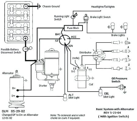 YS_3682] Wiring Diagram Further Razor Dune Buggy Wiring Diagram On Electric Schematic  Wiring