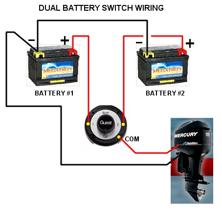 Perko Battery Selector Switch Wiring Diagram from static-assets.imageservice.cloud