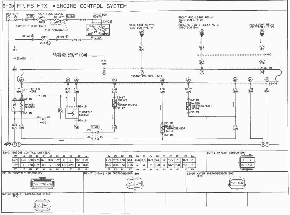 [DIAGRAM_38ZD]  LM_3216] Wiring Diagram Mazda 626 Wiring Diagram Engine System Mazda 626 | Mazda 626 Ignition Wiring Diagram |  | Unho Icand Sapre Xero Ixtu Hyedi Mohammedshrine Librar Wiring 101
