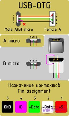 Micro Usb Wiring Diagram Pdf from static-assets.imageservice.cloud