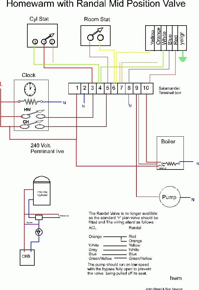 Danfoss 3 Port Motorised Valve Wiring Diagram