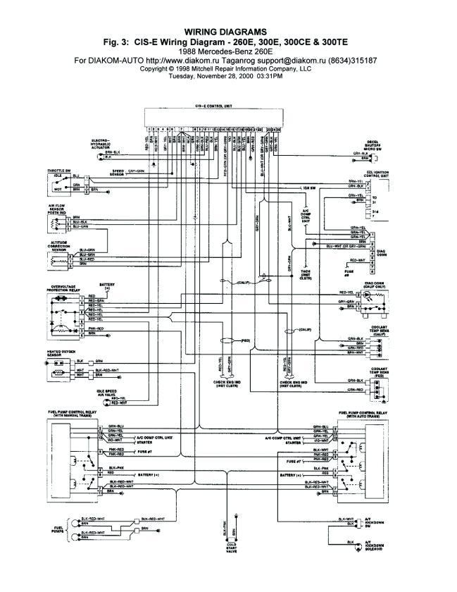 Pleasing 320 Wiring Diagram Wiring Diagrams Wire Diagram Wiring Diagrams Lose Wiring Cloud Rometaidewilluminateatxorg