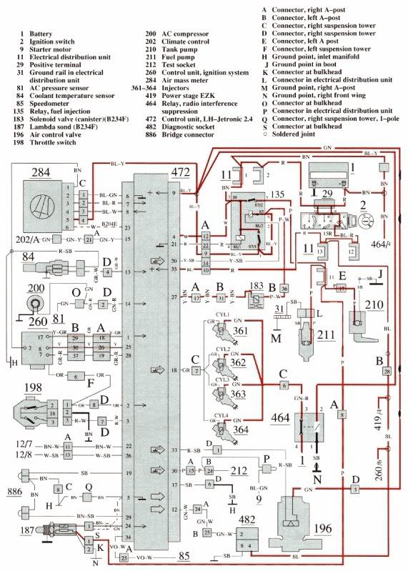 92 volvo 240 fuse box location yk 4151  94 volvo 940 fuse box wiring diagram  94 volvo 940 fuse box wiring diagram
