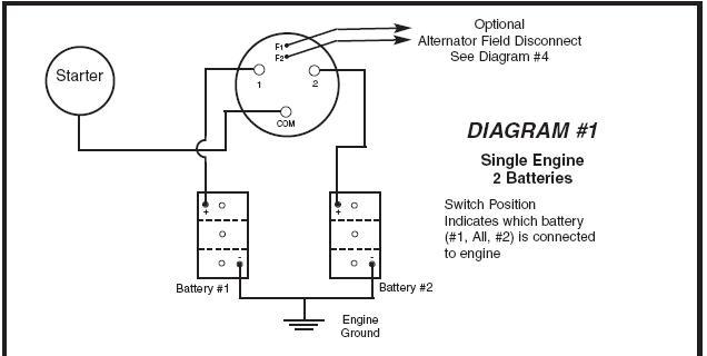 fr_8194] wiring diagram together with perko battery switches wiring diagram  xrenket kapemie momece mohammedshrine librar wiring 101