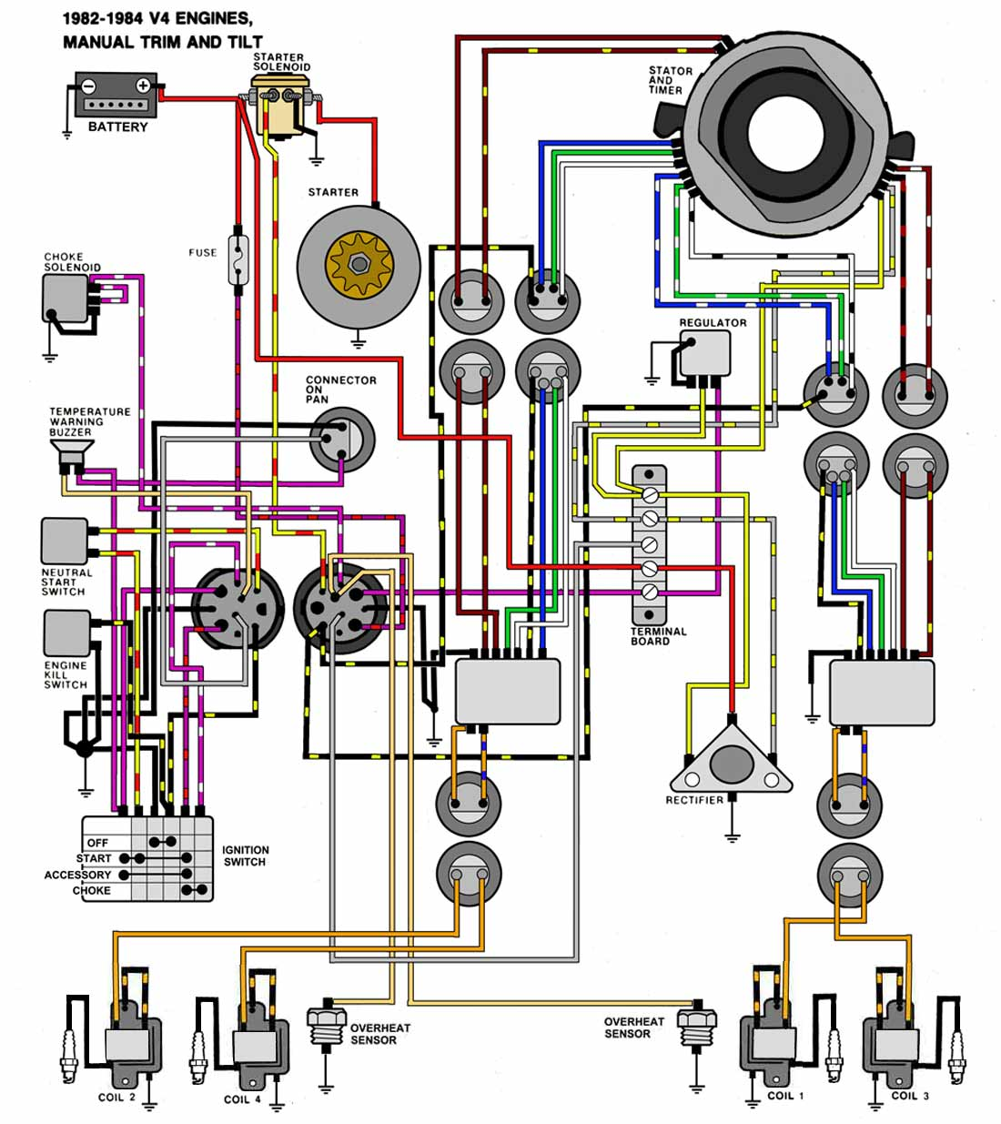 Marvelous Evinrude Johnson Outboard Wiring Diagrams Mastertech Marine Wiring Cloud Staixaidewilluminateatxorg