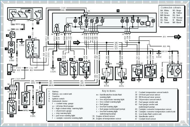 Peugeot 307 Cc Wiring Diagram