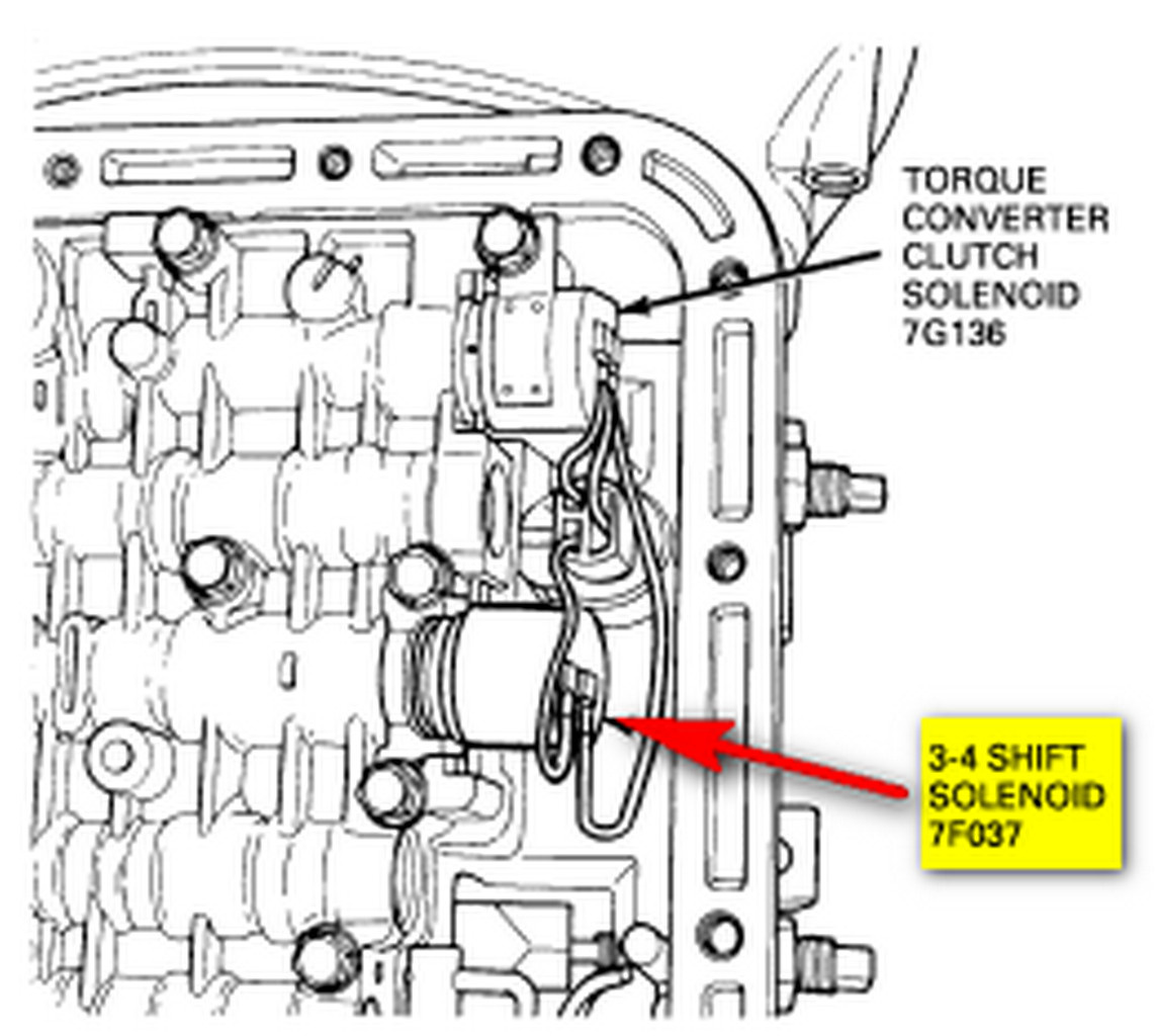 1995 ford f150 transmission wiring diagram zw 5260  95 ford explorer transmission solenoid wiring diagram  transmission solenoid wiring diagram