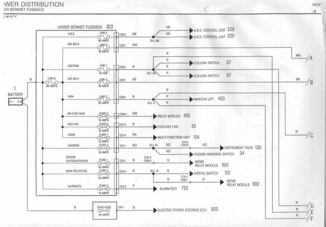 [DIAGRAM_4FR]  HW_7128] Wiring Diagram For Renault Megane 2005 Along With Renault Grand  Scenic Free Diagram   Renault Megane Airbag Wiring Diagram      Epete Erek Rdona Capem Mohammedshrine Librar Wiring 101