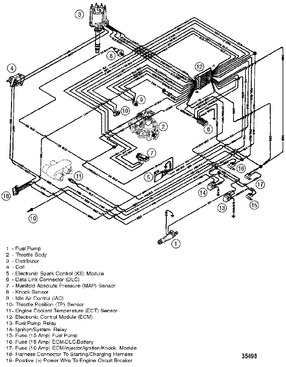 Super Boat Engine Diagram Wiring Diagram Wiring Cloud Hisonepsysticxongrecoveryedborg