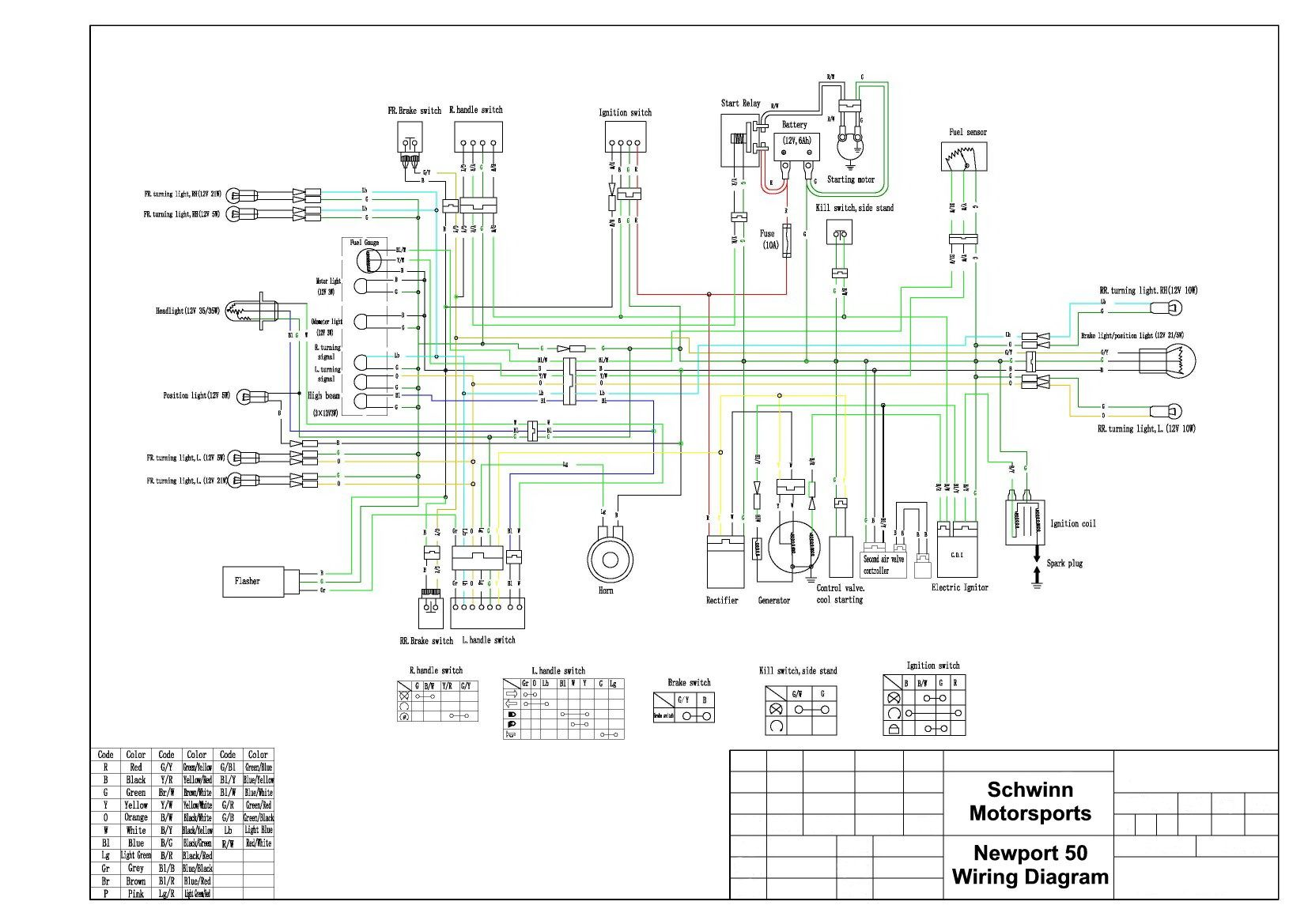 CE_0717] Scooter Carburetor Diagram On 2012 Taotao 49Cc Scooter Wiring  Diagram Download DiagramIfica Awni Eopsy Peted Oidei Vira Mohammedshrine Librar Wiring 101