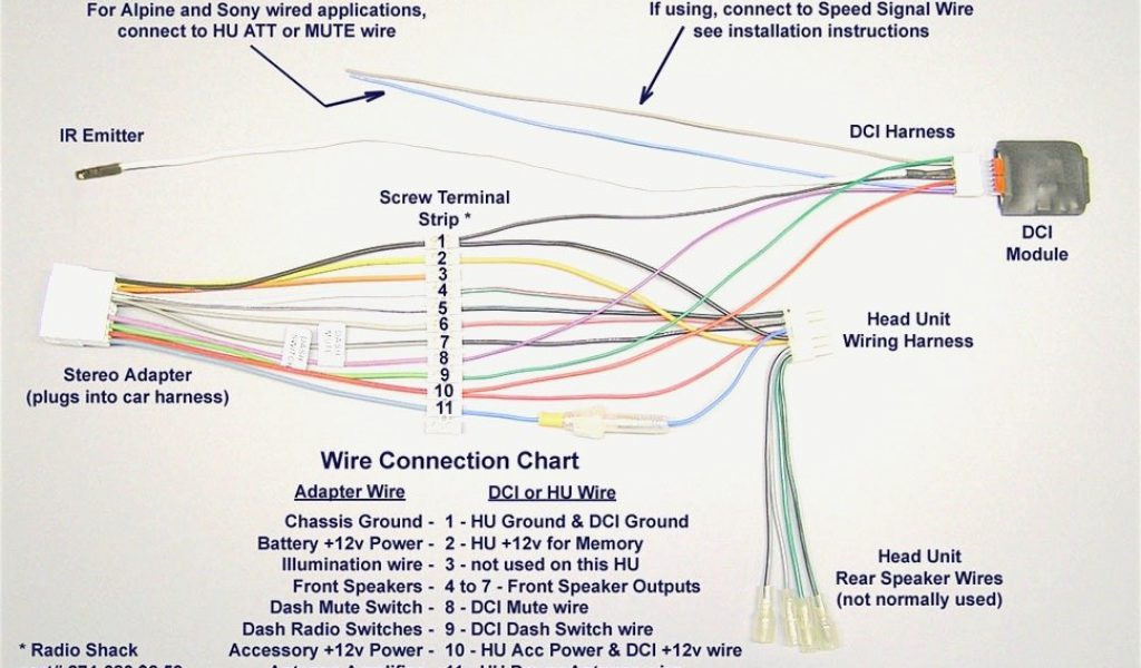 Pioneer Deh-X6700Bt Wiring Harness Diagram from static-assets.imageservice.cloud