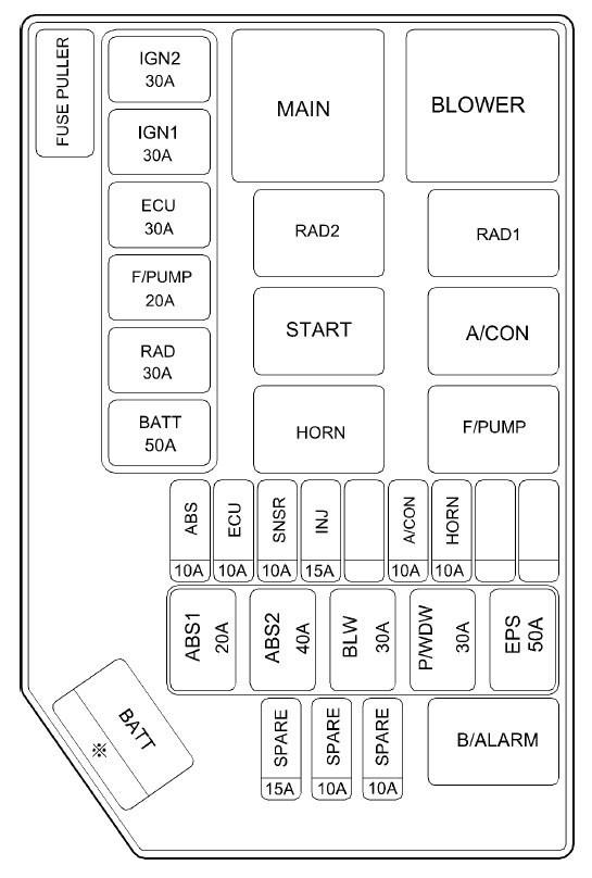 FA_4620] Hyundai Atos Fuse Box Diagram Download Diagram | Hyundai Atos Wiring Diagram Download |  | Rious Brece Xeira Amenti Hemt Sapre Mohammedshrine Librar Wiring 101