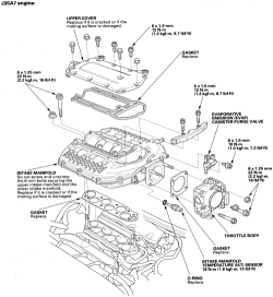 Stupendous Repair Guides Engine Mechanical Components Intake Manifold Wiring Cloud Mousmenurrecoveryedborg