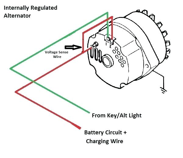 [EQHS_1162]  SB_4055] Gm Alternator Wiring Diagram 1 Wire Alternator Wiring Diagram Gm  Wiring Diagram | Wiring Diagram For Gm Alternator |  | Props Inst Usnes Ommit Push Hendil Mohammedshrine Librar Wiring 101