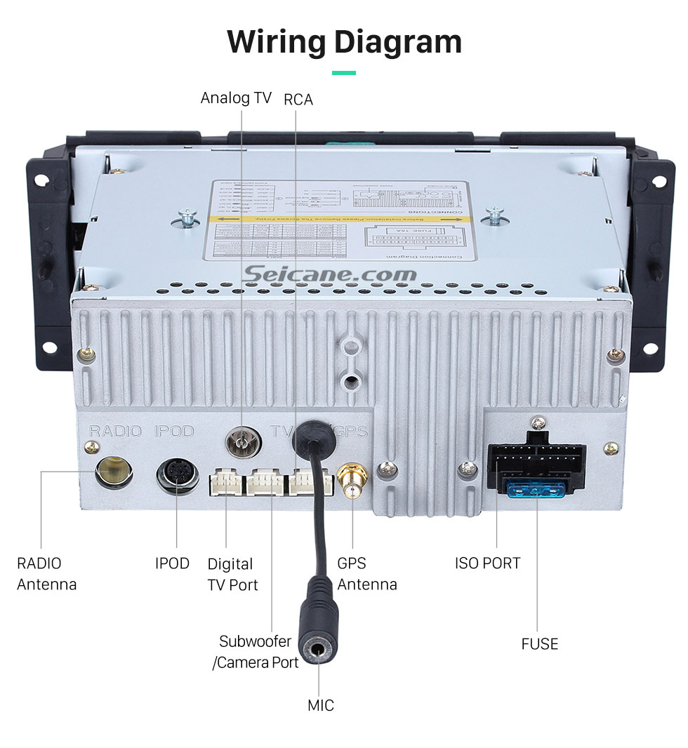 2003 Jeep Liberty Stereo Wiring Diagram Images - Wiring ...