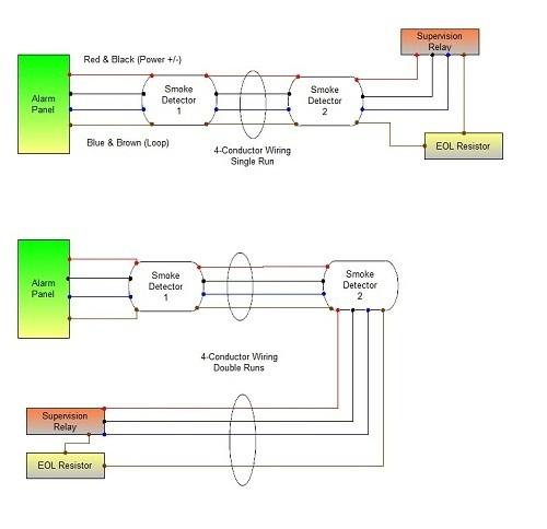 mw_2927] fire alarm control panel wiring diagram together with ... hard wired smoke alarm wiring diagram free download hard wired smoke detector wiring diagram emba zidur hapolo pendu over benkeme rine umize ponge ...