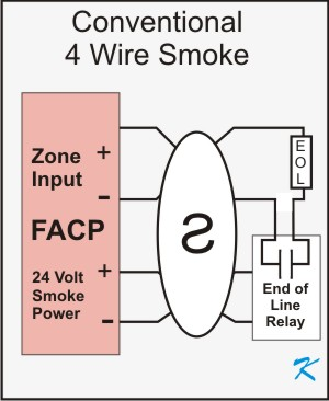 Fantastic What Is Smoke Power On A Fire Alarm Panel Wiring Cloud Eachirenstrafr09Org