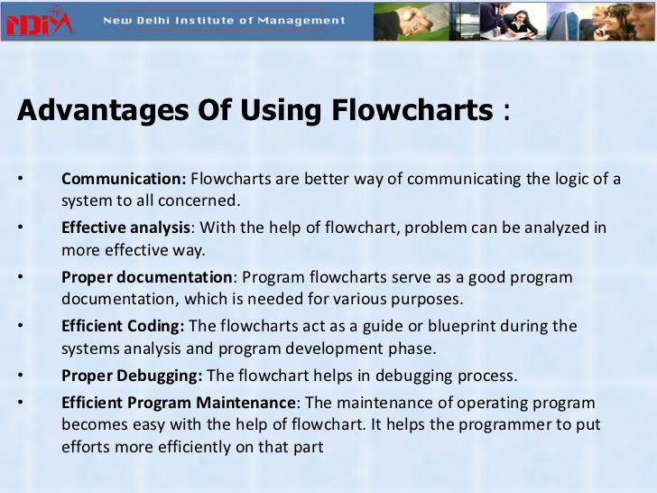 DD_2562] Advantages Of Process Flow Diagram Download Diagram | Advantages Of Process Flow Diagram |  | Www Mohammedshrine Librar Wiring 101