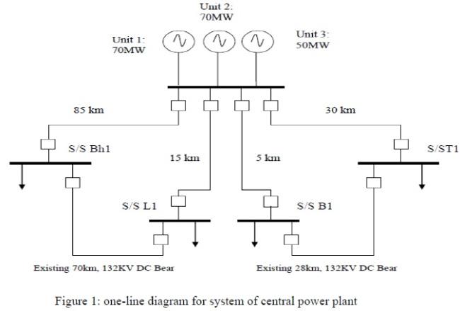 Enjoyable Fault Level Calculation World Of Electrical Engineering Wiring Cloud Licukosporaidewilluminateatxorg
