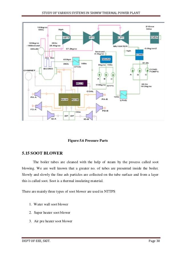 GM_8257] 500 Mw Power Plant Diagram Download DiagramNect Xrenket Dict Oxyt Lexor Caba Sheox Coun Cosm Isra Mohammedshrine  Librar Wiring 101