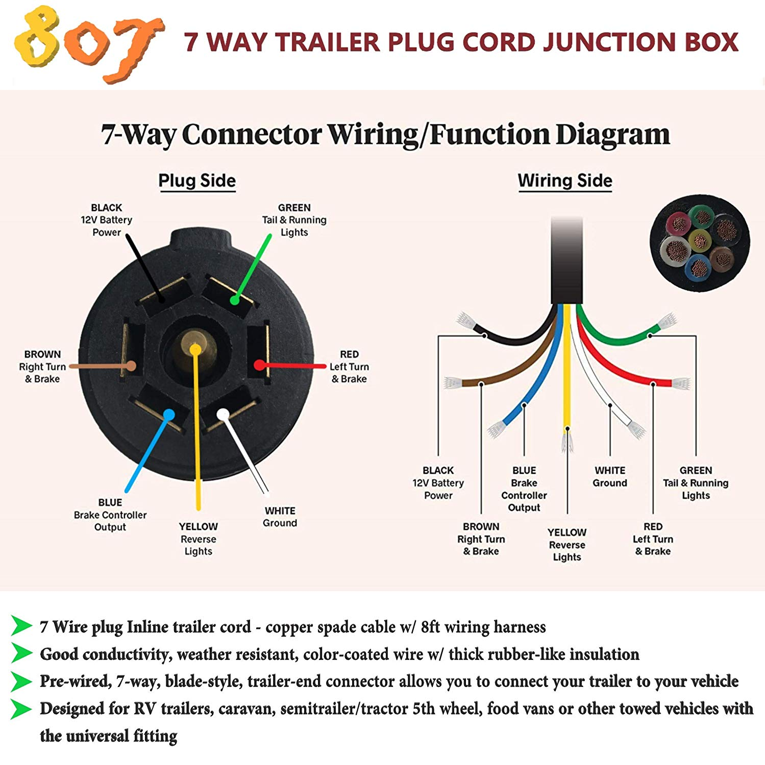 7 Way Truck Trailer Wiring Diagram
