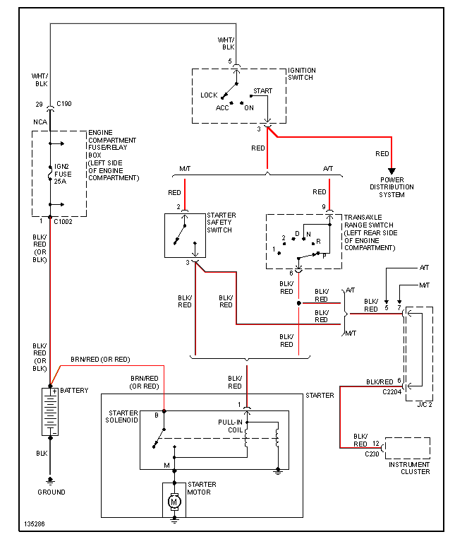 ignition wiring diagram sephia - wiring diagrams  list.well.lesvignoblesguimberteau.fr