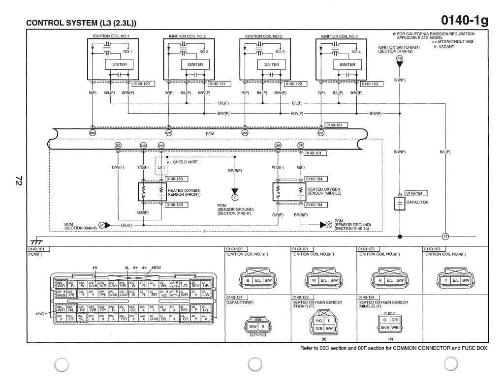 [CSDW_4250]   GA_6467] 06 Mazda 3 Fuse Box Located Free Diagram | 2015 Mazda 3 Fuse Diagram |  | Usnes Icaen Cosm Bepta Isra Mohammedshrine Librar Wiring 101