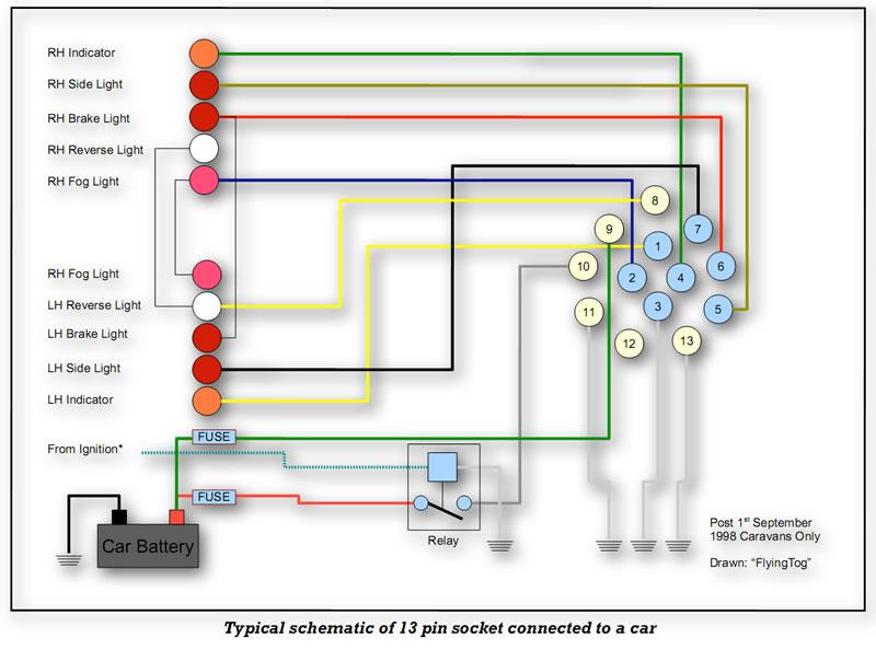 Tl 9979 Wiring A 13 Pin Trailer Plug Wiring Diagram