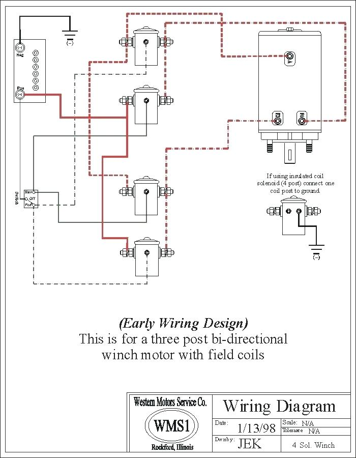 Diagram Warner Winch Wiring Diagram 2000 Full Version Hd Quality Diagram 2000 Diagramnaomiv Mairiecellule Fr